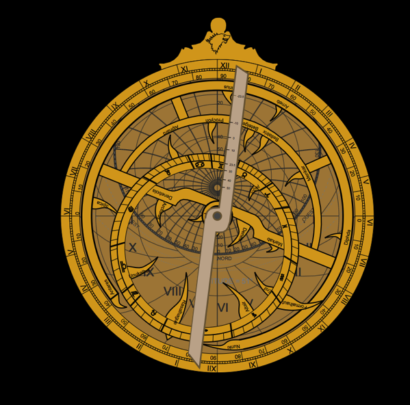 digital astrolabe