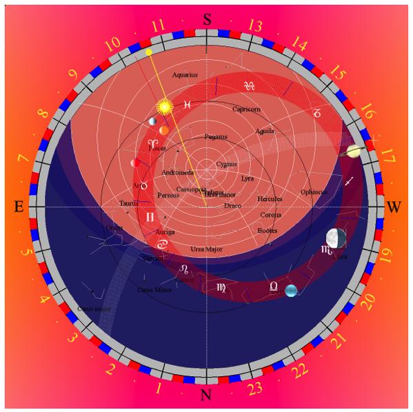 online astrolabe